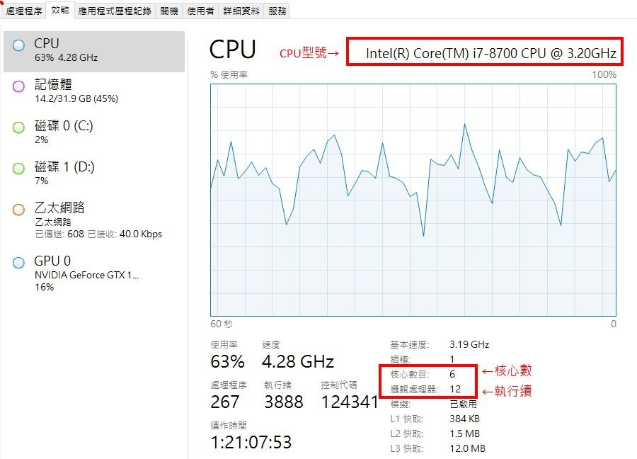 查看自己的CPU型號